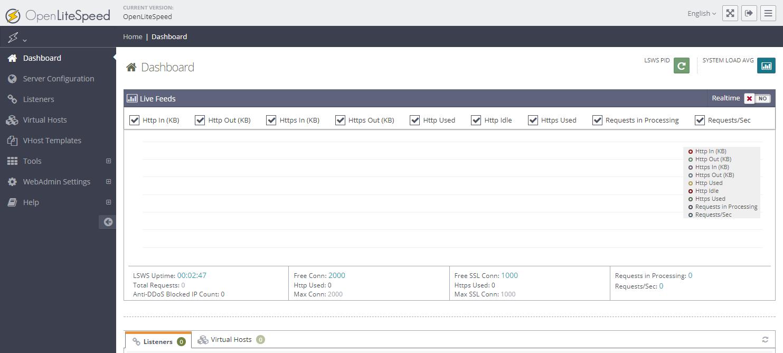 Trang admin của OpenLiteSpeed