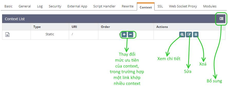Tab Context của phần cài đặt chi tiết virtual host